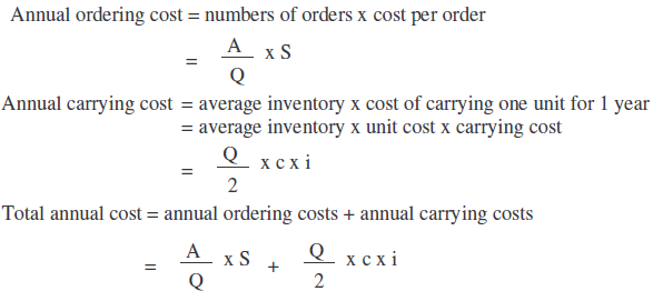 inventory and total holding costs Reasonable estimates of inventory holding costs three basic costs are associated with inventory management: holding minimum total annual cost for carrying.