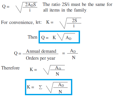 the eoq inventory formula Inventory dynamics the eoq model quantifies the trade-off between  •what is the economic order quantity (eoq) that minimizes (excel demo) 8  •eoq formula: •if the demand expanded by 4 times (now 240,000 cases per year), how much would you order.